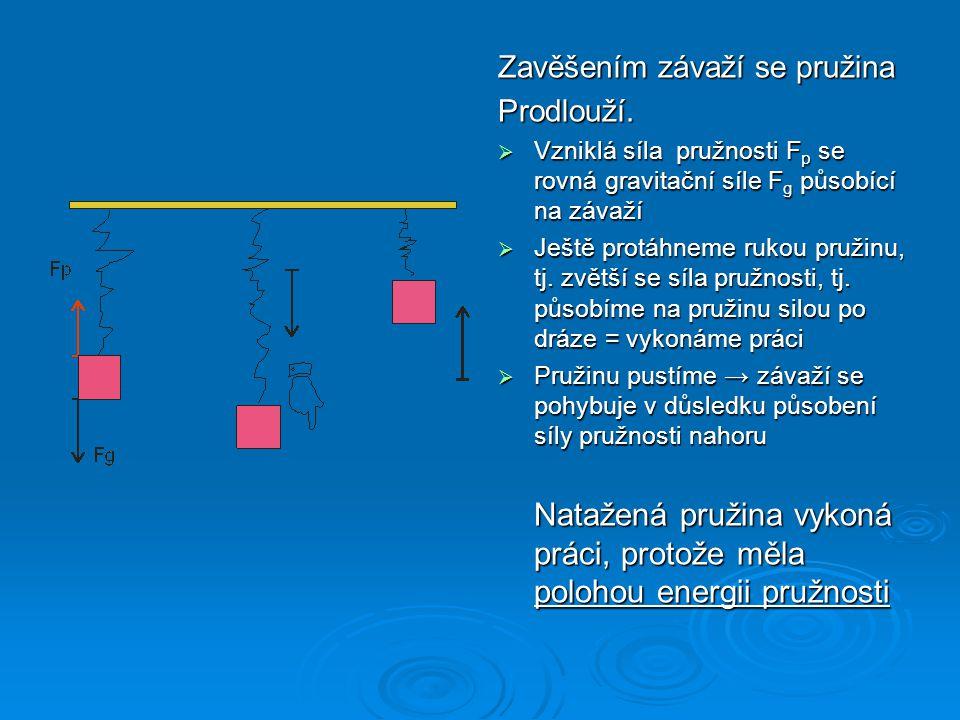 Zavěšením závaží se pružina Prodlouží.  Vzniklá síla pružnosti F p se rovná gravitační síle F g působící na závaží  Ještě protáhneme rukou pružinu,