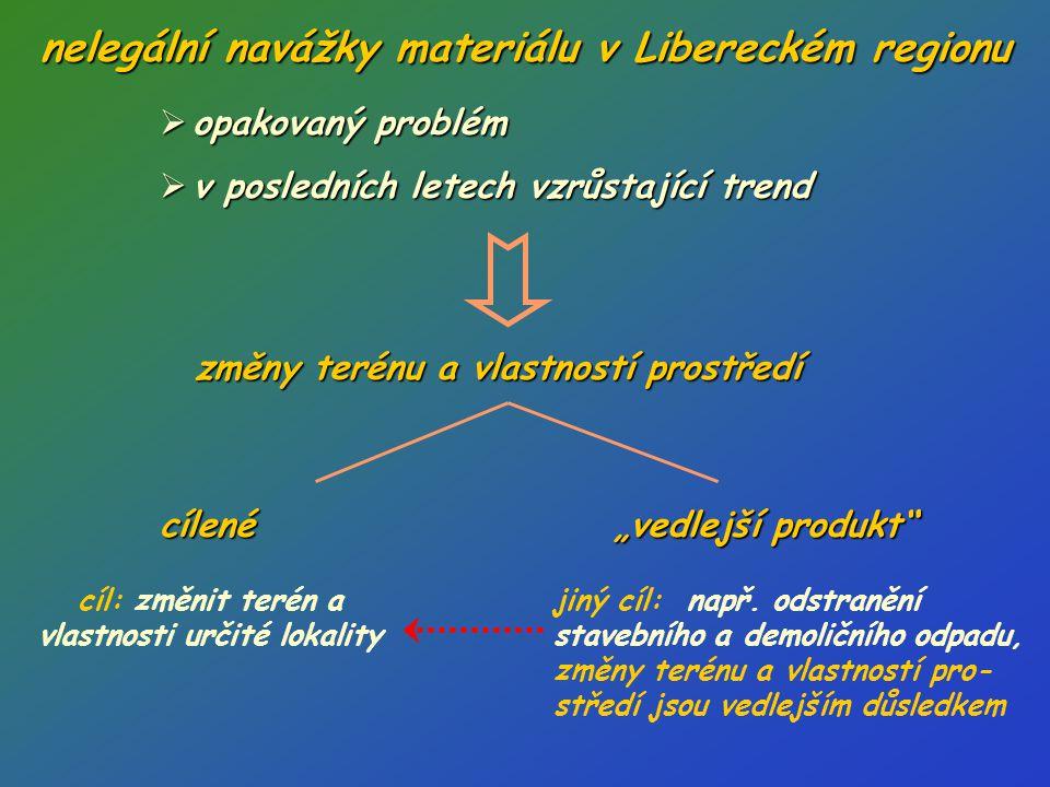 nelegální navážky materiálu v Libereckém regionu  opakovaný problém  v posledních letech vzrůstající trend změny terénu a vlastností prostředí cílen