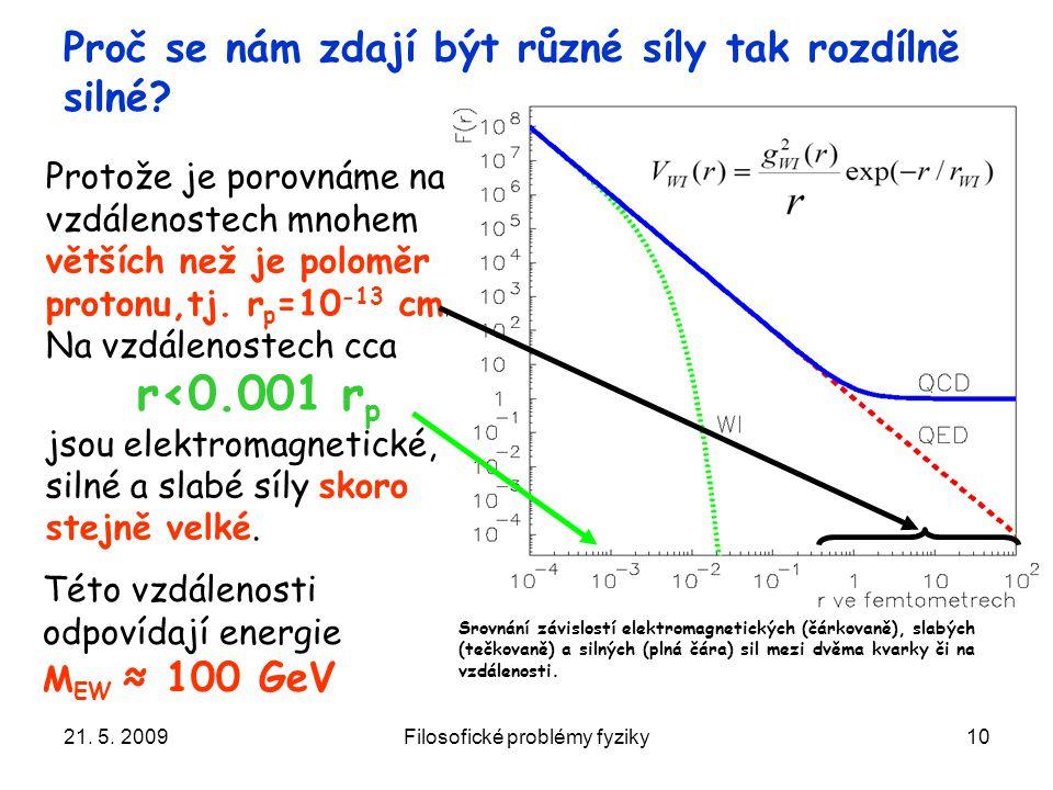 21. 5. 2009Filosofické problémy fyziky10 Proč se nám zdají být různé síly tak rozdílně silné? Protože je porovnáme na vzdálenostech mnohem větších než