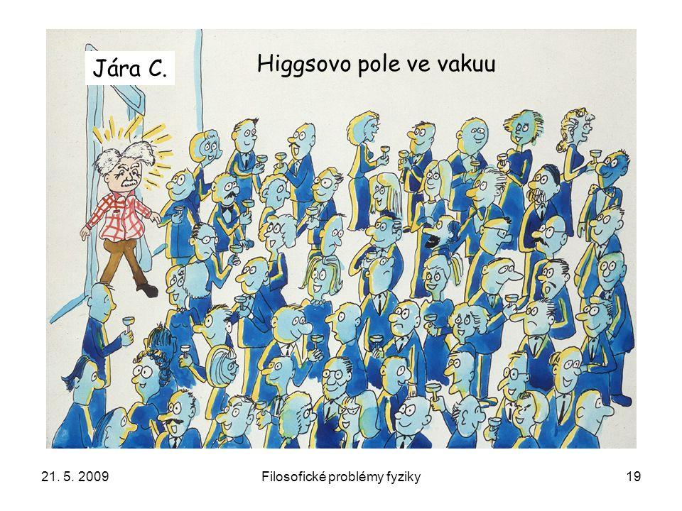 21. 5. 2009Filosofické problémy fyziky19 Higgsovo pole ve vakuu Jára C.