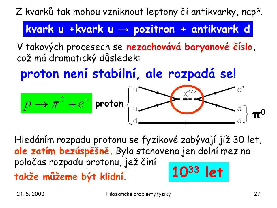 21. 5. 2009Filosofické problémy fyziky27 Hledáním rozpadu protonu se fyzikové zabývají již 30 let, ale zatím bezúspěšně. Byla stanovena jen dolní mez