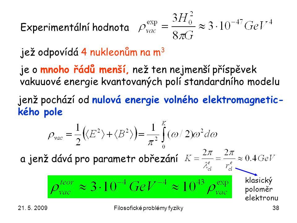 21. 5. 2009Filosofické problémy fyziky38 je o mnoho řádů menší, než ten nejmenší příspěvek vakuuové energie kvantovaných polí standardního modelu jenž
