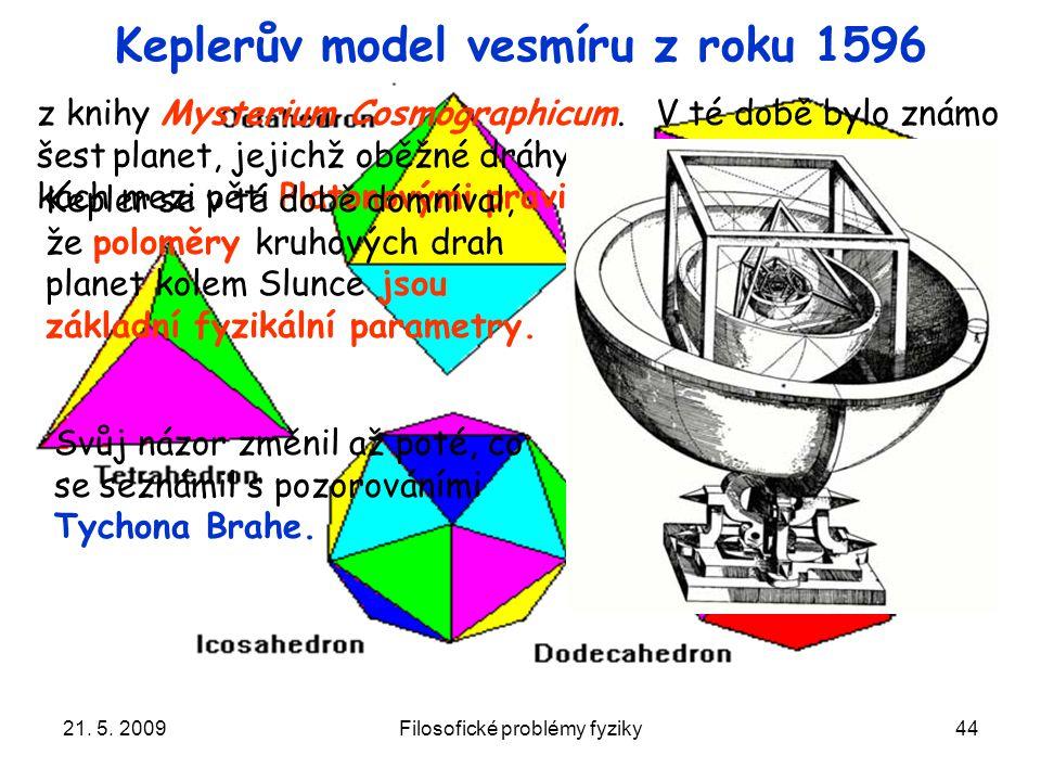 21. 5. 2009Filosofické problémy fyziky44 Keplerův model vesmíru z roku 1596 z knihy Mysterium Cosmographicum. V té době bylo známo šest planet, jejich