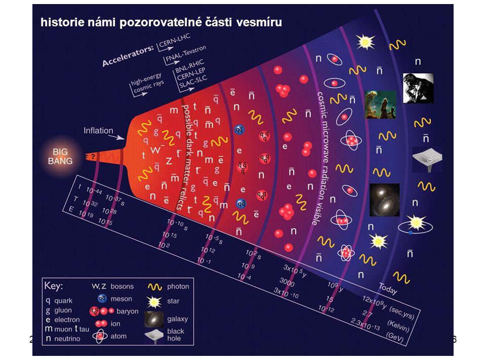 21. 5. 2009Filosofické problémy fyziky46 historie námi pozorovatelné části vesmíru