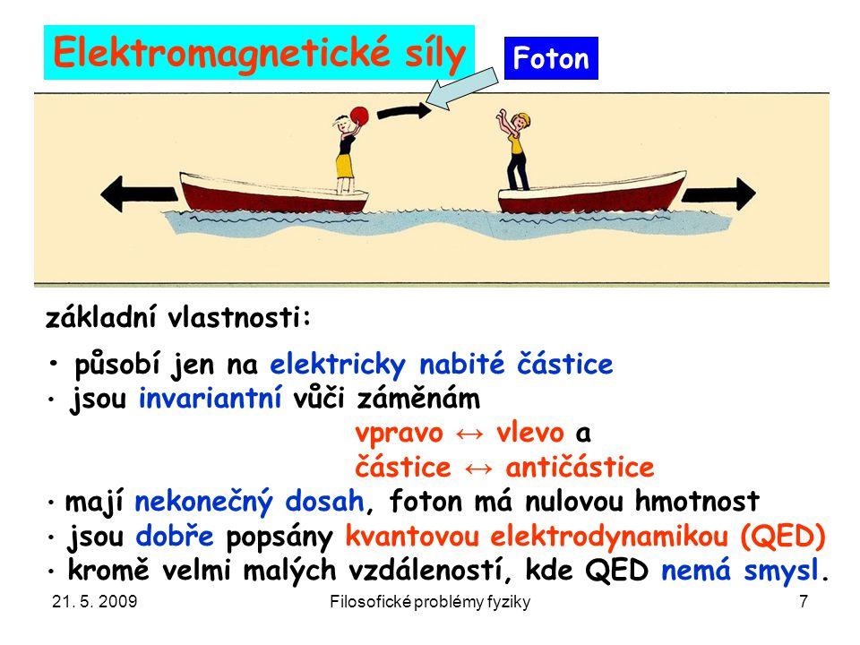 21. 5. 2009Filosofické problémy fyziky7 Elektromagnetické síly Foton základní vlastnosti: • působí jen na elektricky nabité částice • jsou invariantní