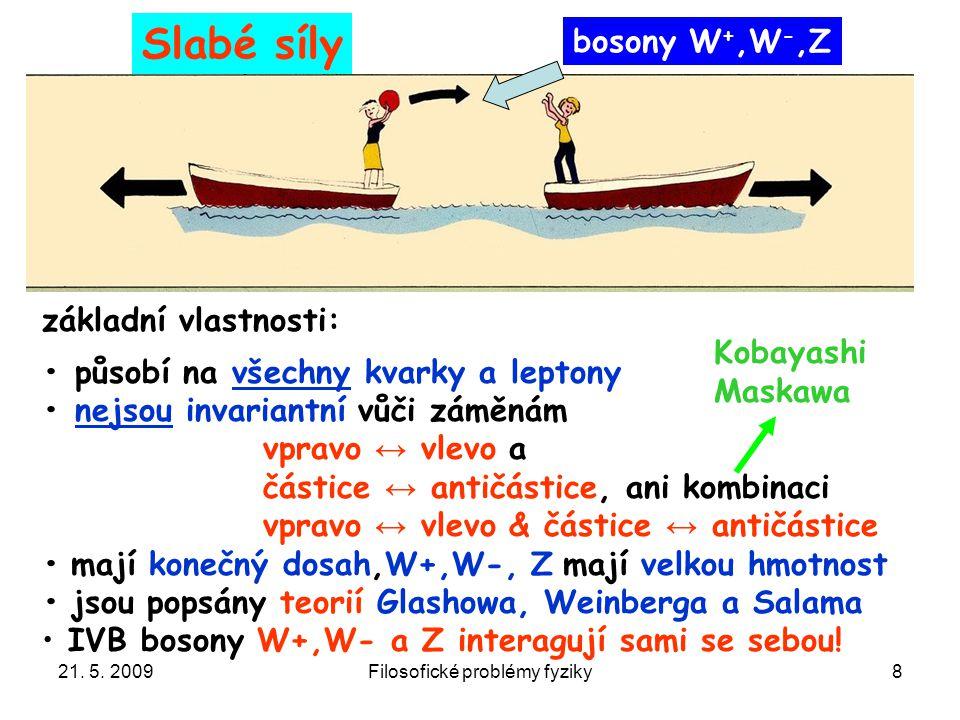 21. 5. 2009Filosofické problémy fyziky8 Slabé síly bosony W +,W -,Z základní vlastnosti: • působí na všechny kvarky a leptony • nejsou invariantní vůč