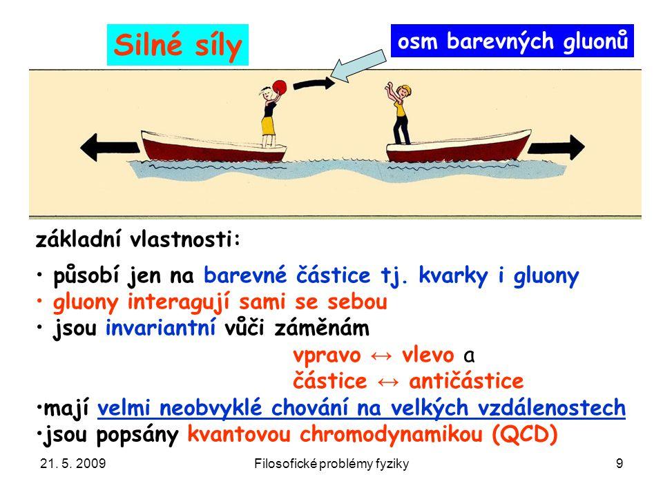21. 5. 2009Filosofické problémy fyziky9 Silné síly osm barevných gluonů základní vlastnosti: • působí jen na barevné částice tj. kvarky i gluony • glu