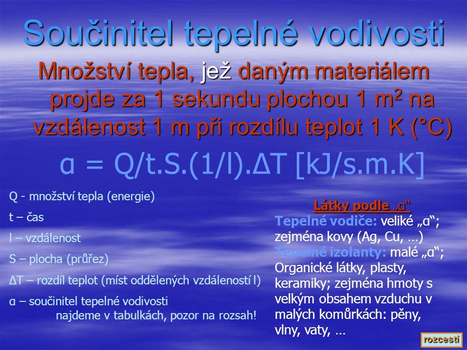 Měrná tepelná kapacita Množství tepla, jež daný materiál hmotnosti 1 kg ohřeje (ochladí) o 1 K (°C) c = Q/m.ΔT [kJ/kg.K] c – měrná tepelná kapacita Q
