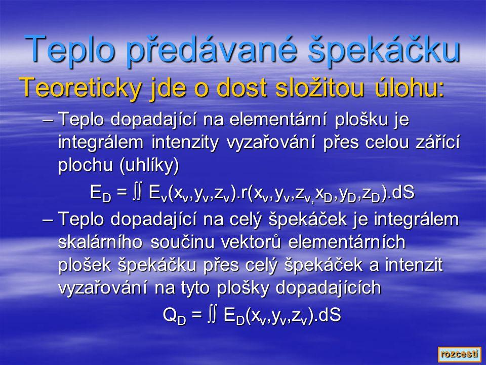 Teplo předávané špekáčku Teoreticky jde o dost složitou úlohu: –Teplo dopadající na elementární plošku je integrálem intenzity vyzařování přes celou zářící plochu (uhlíky) E D = ∫∫ E v (x v,y v,z v ).r(x v,y v,z v, x D,y D,z D ).dS –Teplo dopadající na celý špekáček je integrálem skalárního součinu vektorů elementárních plošek špekáčku přes celý špekáček a intenzit vyzařování na tyto plošky dopadajících Q D = ∫∫ E D (x v,y v,z v ).dS rozcestí