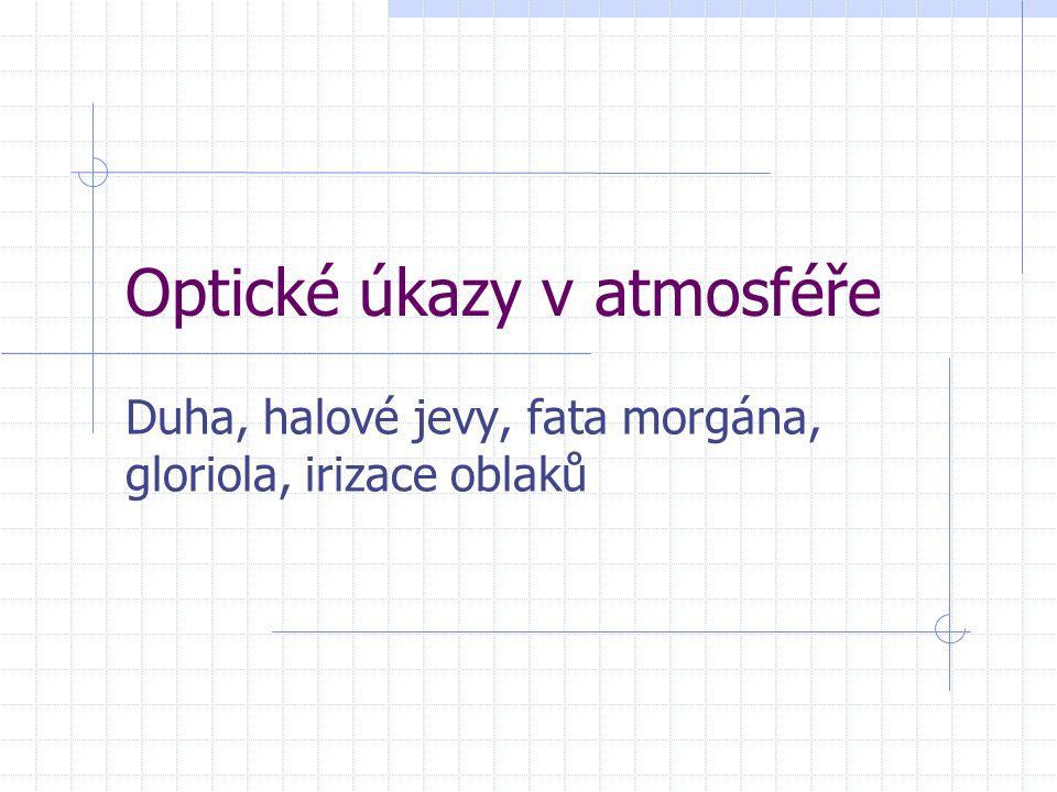 Optické úkazy v atmosféře Duha, halové jevy, fata morgána, gloriola, irizace oblaků