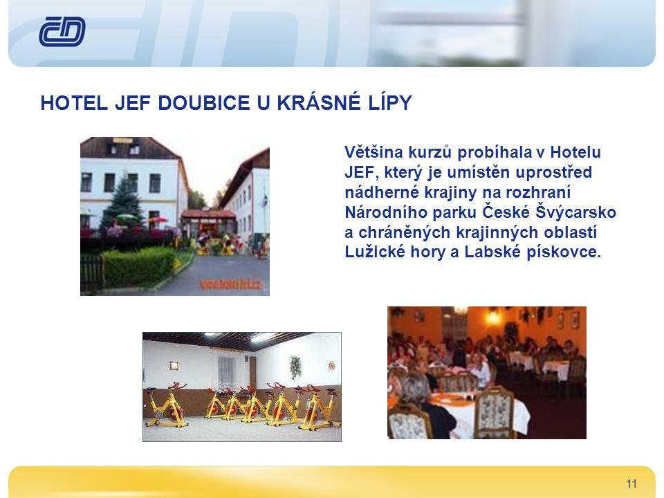11 HOTEL JEF DOUBICE U KRÁSNÉ LÍPY Většina kurzů probíhala v Hotelu JEF, který je umístěn uprostřed nádherné krajiny na rozhraní Národního parku České