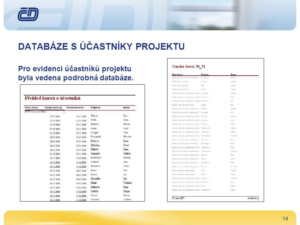 14 DATABÁZE S ÚČASTNÍKY PROJEKTU Pro evidenci účastníků projektu byla vedena podrobná databáze.