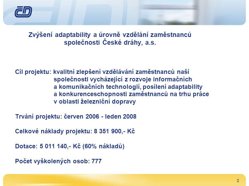 3 Od října 2006 do ledna 2008 bylo v rámci projektu proškoleno celkem 7 7 7 o s o b v těchto kurzech: –ŠKOLENÍ PRO PRVOSLEDOVÉ ZAMĚSTNACE - ASERTIVITA –ŠKOLENÍ STŘEDNÍHO MANAGEMENTU –JAZYKOVÉ KURZY PRO VLAKOVÉ ČETY - NĚMČINA, ANGLIČTINA –JAZYKOVÉ KURZY PRO ZAMĚSTNANCE OSOB.