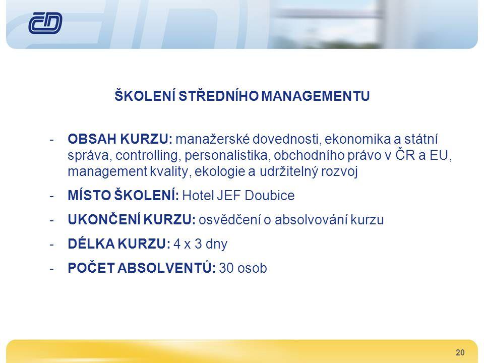 20 ŠKOLENÍ STŘEDNÍHO MANAGEMENTU -OBSAH KURZU: manažerské dovednosti, ekonomika a státní správa, controlling, personalistika, obchodního právo v ČR a