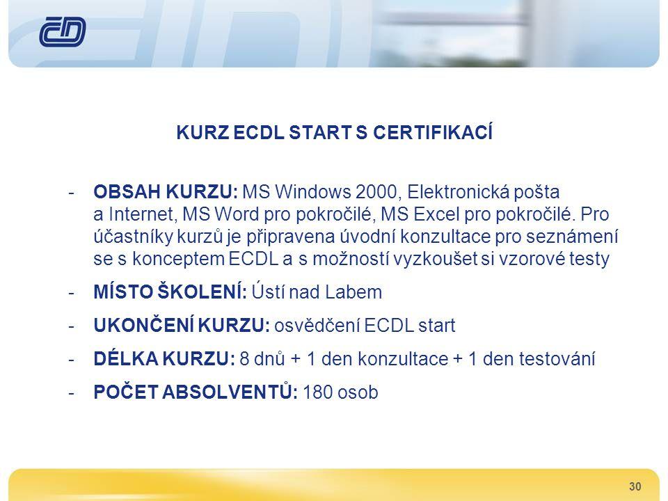 30 KURZ ECDL START S CERTIFIKACÍ -OBSAH KURZU: MS Windows 2000, Elektronická pošta a Internet, MS Word pro pokročilé, MS Excel pro pokročilé. Pro účas