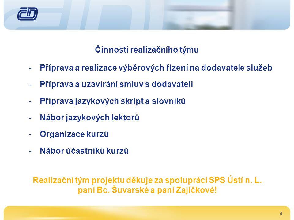 4 Činnosti realizačního týmu -Příprava a realizace výběrových řízení na dodavatele služeb -Příprava a uzavírání smluv s dodavateli -Příprava jazykovýc