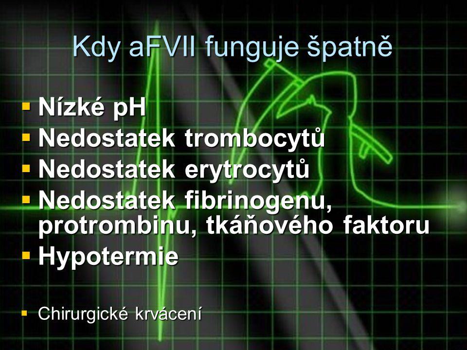 Kdy aFVII funguje špatně  Nízké pH  Nedostatek trombocytů  Nedostatek erytrocytů  Nedostatek fibrinogenu, protrombinu, tkáňového faktoru  Hypoter