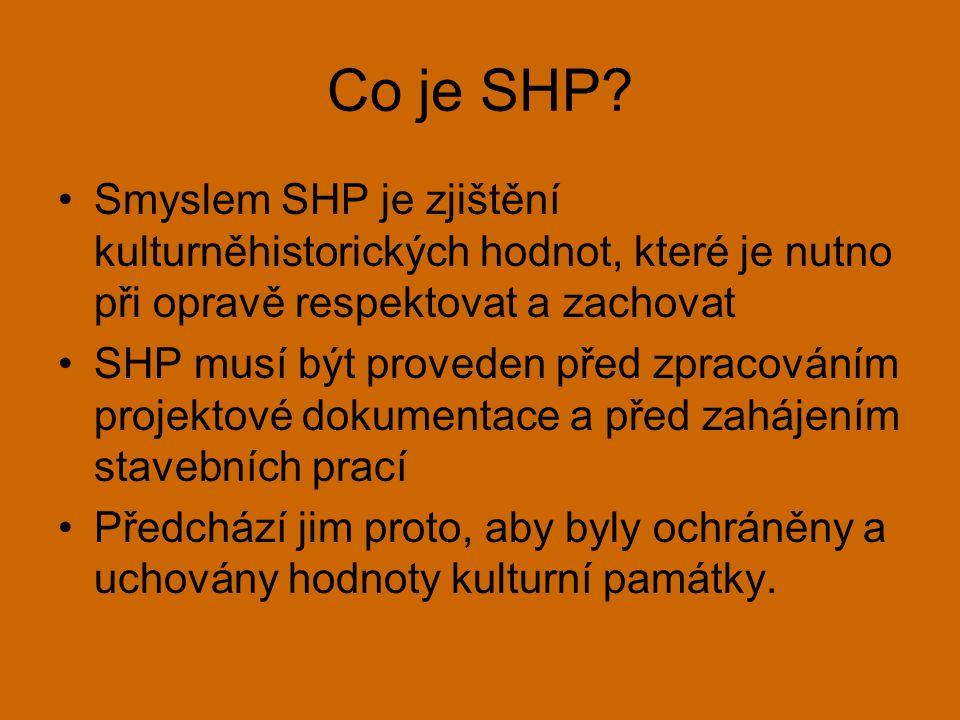 Co je SHP.