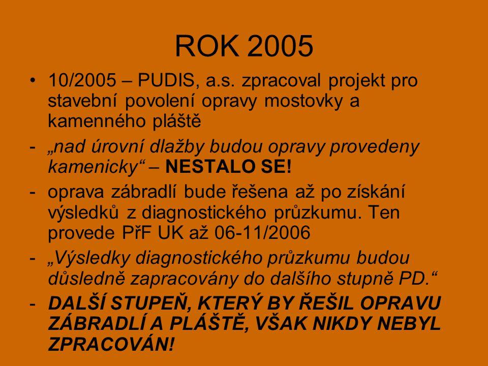 """Vyjádření NPÚ k projektu pro stavební povolení •2.11.2005 - NPÚ vydává souhlasné """"odborné vyjádření, že vydání stavebního povolení je možné za předpokladu že: """"je nutno počítat s tím, že v blízkosti původních originálních soch budou požadavky stanoveny co nejpřísněji. JAK."""