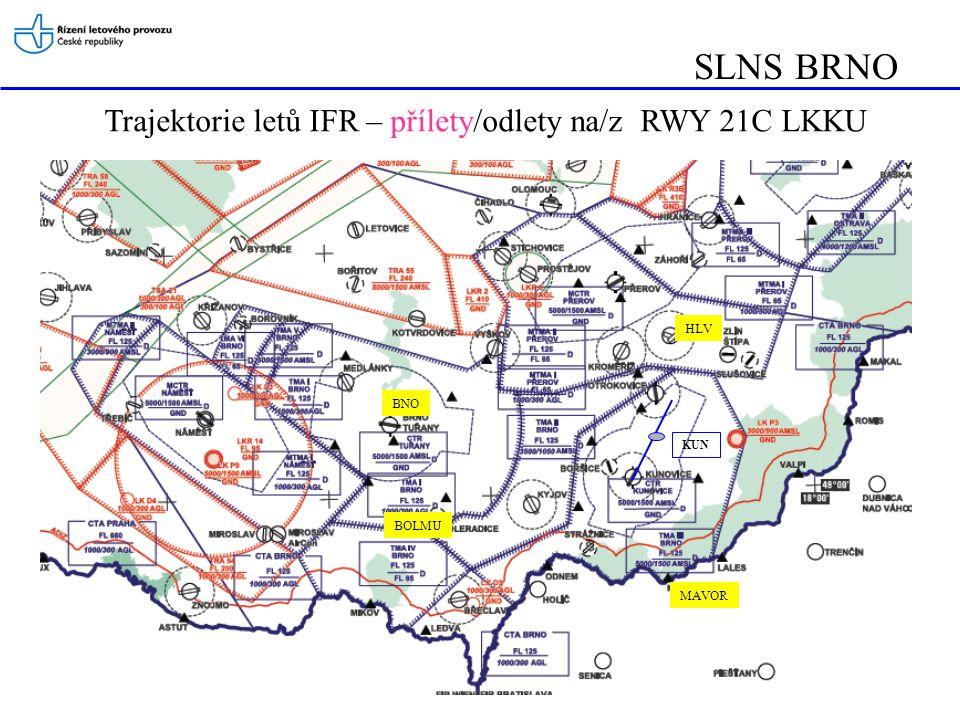 SLNS BRNO Trajektorie letů IFR – přílety/odlety na/z RWY 21C LKKU HLV KUN BNO MAVOR BOLMU
