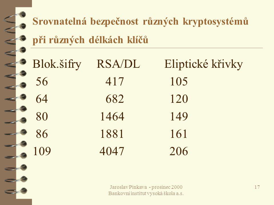Jaroslav Pinkava - prosinec 2000 Bankovní institut vysoká škola a.s. 17 Srovnatelná bezpečnost různých kryptosystémů při různých délkách klíčů Blok.ši