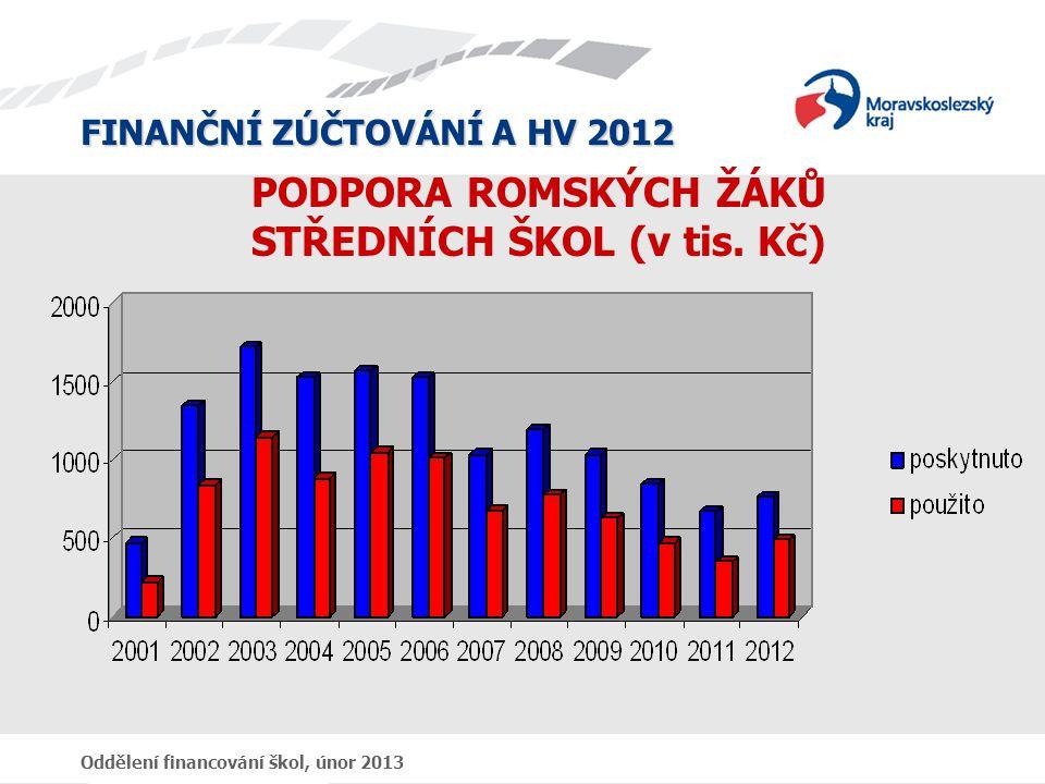 FINANČNÍ ZÚČTOVÁNÍ A HV 2012 Oddělení financování škol, únor 2013 PODPORA ROMSKÝCH ŽÁKŮ STŘEDNÍCH ŠKOL (v tis.