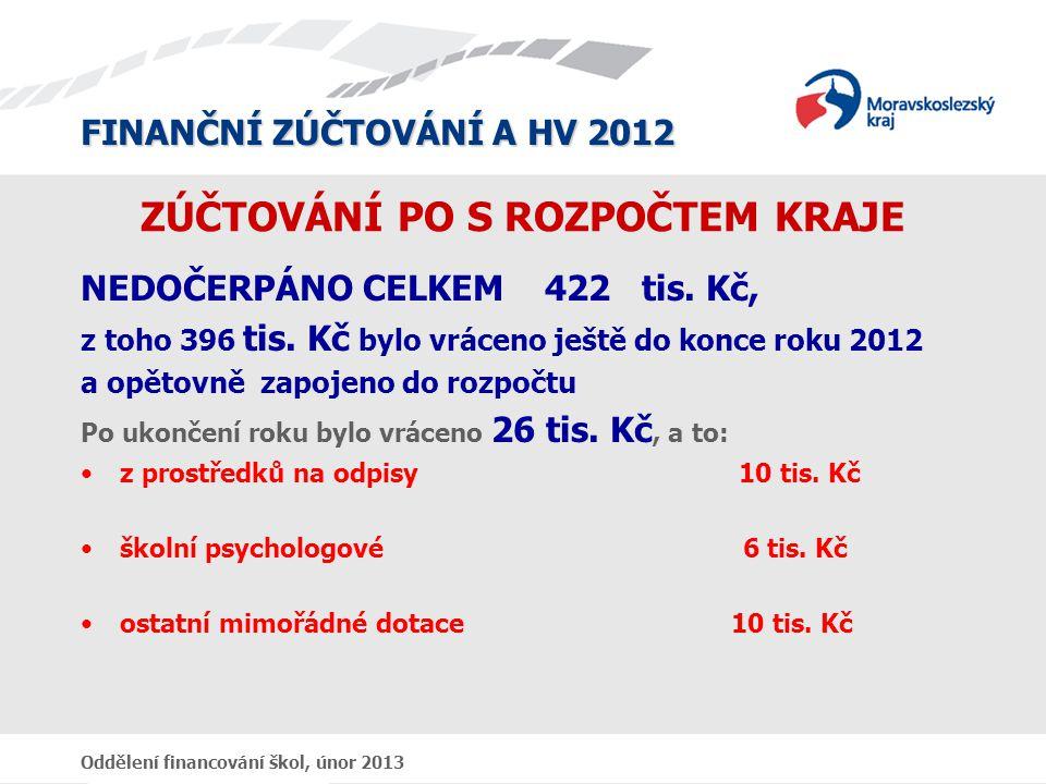 FINANČNÍ ZÚČTOVÁNÍ A HV 2012 Oddělení financování škol, únor 2013 ZÚČTOVÁNÍ PO S ROZPOČTEM KRAJE NEDOČERPÁNO CELKEM 422 tis.