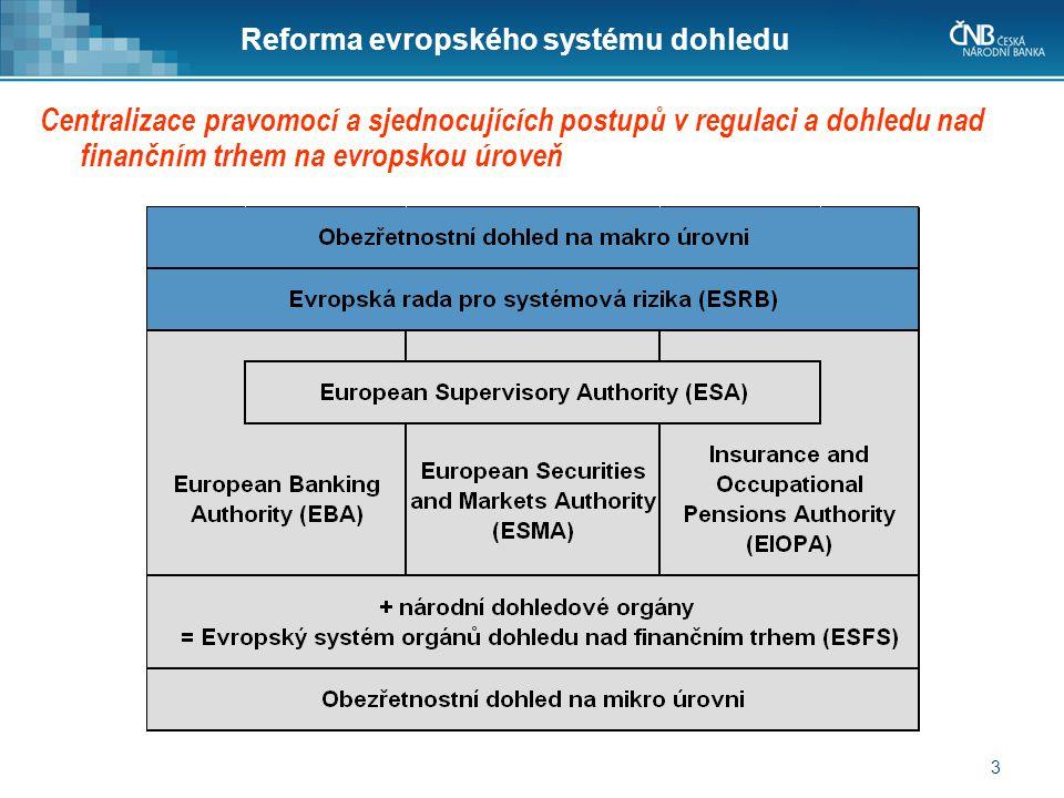 3 Reforma evropského systému dohledu Centralizace pravomocí a sjednocujících postupů v regulaci a dohledu nad finančním trhem na evropskou úroveň