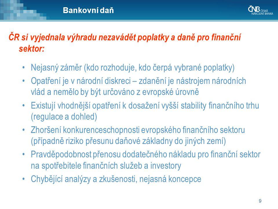 9 Bankovní daň ČR si vyjednala výhradu nezavádět poplatky a daně pro finanční sektor: •Nejasný záměr (kdo rozhoduje, kdo čerpá vybrané poplatky) •Opatření je v národní diskreci – zdanění je nástrojem národních vlád a nemělo by být určováno z evropské úrovně •Existují vhodnější opatření k dosažení vyšší stability finančního trhu (regulace a dohled) •Zhoršení konkurenceschopnosti evropského finančního sektoru (případně riziko přesunu daňové základny do jiných zemí) •Pravděpodobnost přenosu dodatečného nákladu pro finanční sektor na spotřebitele finančních služeb a investory •Chybějící analýzy a zkušenosti, nejasná koncepce