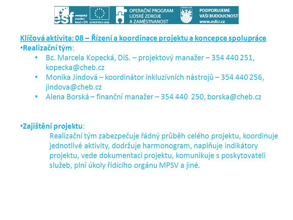 Klíčová aktivita: 08 – Řízení a koordinace projektu a koncepce spolupráce • Realizační tým: • Bc. Marcela Kopecká, DiS. – projektový manažer – 354 440