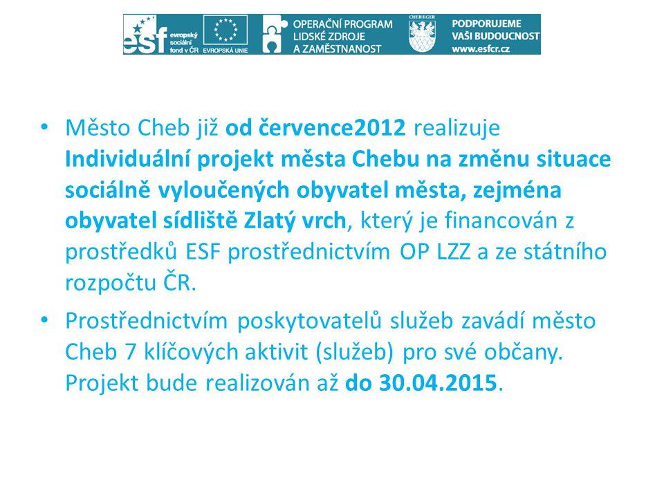 • Město Cheb již od července2012 realizuje Individuální projekt města Chebu na změnu situace sociálně vyloučených obyvatel města, zejména obyvatel síd