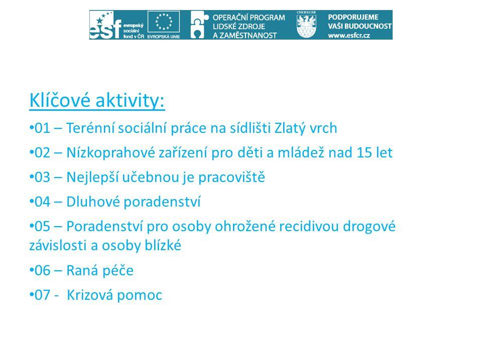 Klíčová aktivita: 01 - Terénní sociální práce na sídlišti Zlatý vrch • Poskytovatel služby: KOTEC o.s., Provaznická 9, Cheb • Kontakt: Bc.