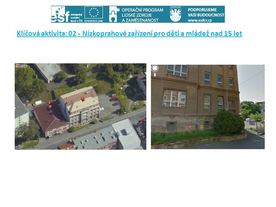 Klíčová aktivita: 08 – Řízení a koordinace projektu a koncepce spolupráce • Realizační tým: • Bc.