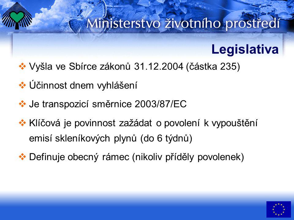  Vyšla ve Sbírce zákonů 31.12.2004 (částka 235)  Účinnost dnem vyhlášení  Je transpozicí směrnice 2003/87/EC  Klíčová je povinnost zažádat o povolení k vypouštění emisí skleníkových plynů (do 6 týdnů)  Definuje obecný rámec (nikoliv příděly povolenek)