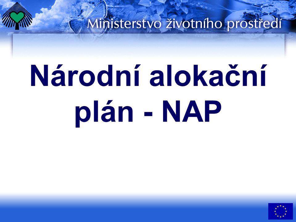 Národní alokační plán - NAP
