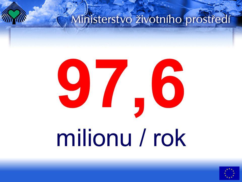 97,6 milionu / rok