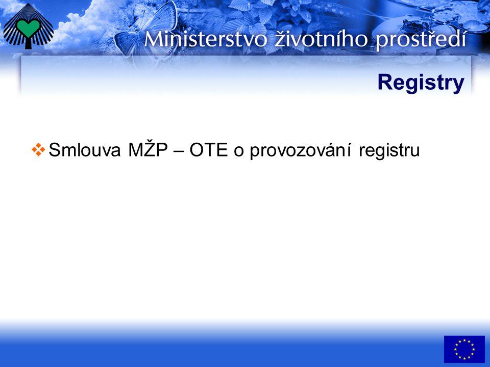  Smlouva MŽP – OTE o provozování registru