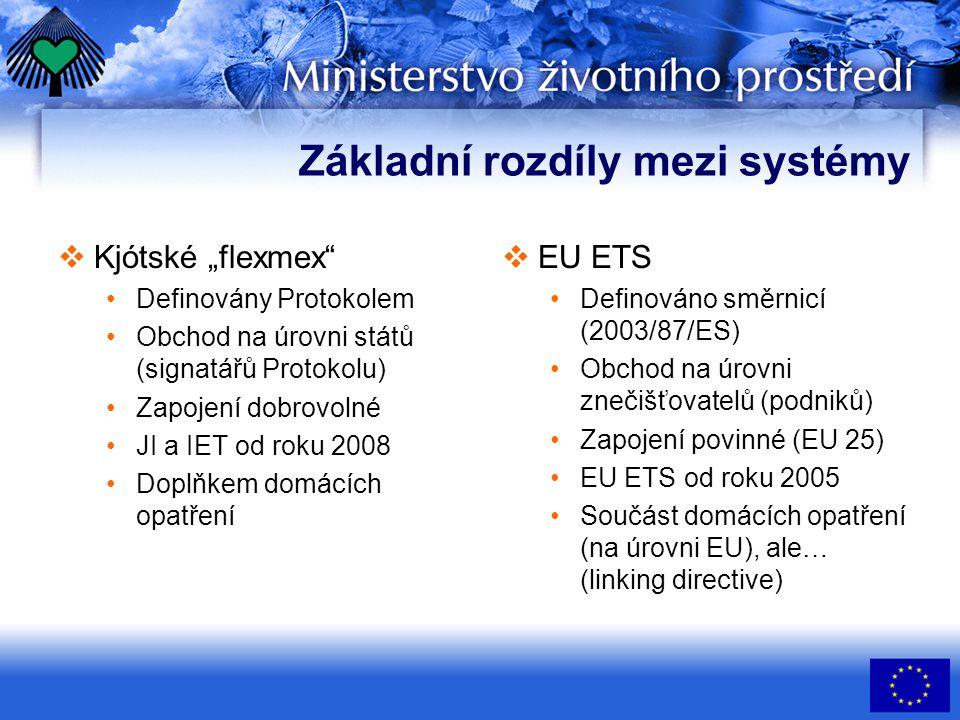 """Základní rozdíly mezi systémy  Kjótské """"flexmex •Definovány Protokolem •Obchod na úrovni států (signatářů Protokolu) •Zapojení dobrovolné •JI a IET od roku 2008 •Doplňkem domácích opatření  EU ETS •Definováno směrnicí (2003/87/ES) •Obchod na úrovni znečišťovatelů (podniků) •Zapojení povinné (EU 25) •EU ETS od roku 2005 •Součást domácích opatření (na úrovni EU), ale… (linking directive)"""