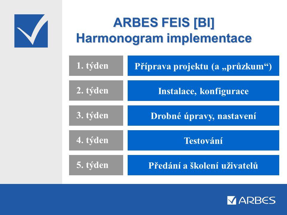 "ARBES FEIS [BI] Harmonogram implementace 1. týden 5. týden 4. týden 3. týden 2. týden Příprava projektu (a ""průzkum"") Instalace, konfigurace Drobné úp"