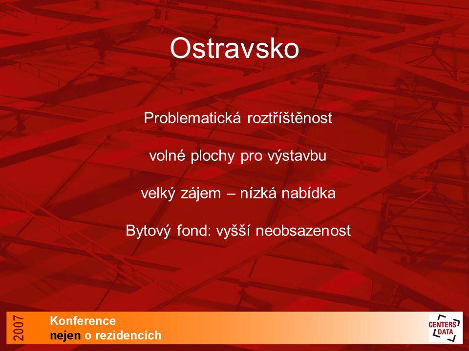 Ostravsko Problematická roztříštěnost volné plochy pro výstavbu velký zájem – nízká nabídka Bytový fond: vyšší neobsazenost