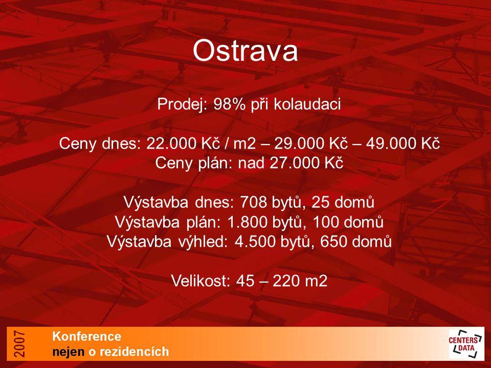 Ostrava Prodej: 98% při kolaudaci Ceny dnes: 22.000 Kč / m2 – 29.000 Kč – 49.000 Kč Ceny plán: nad 27.000 Kč Výstavba dnes: 708 bytů, 25 domů Výstavba plán: 1.800 bytů, 100 domů Výstavba výhled: 4.500 bytů, 650 domů Velikost: 45 – 220 m2