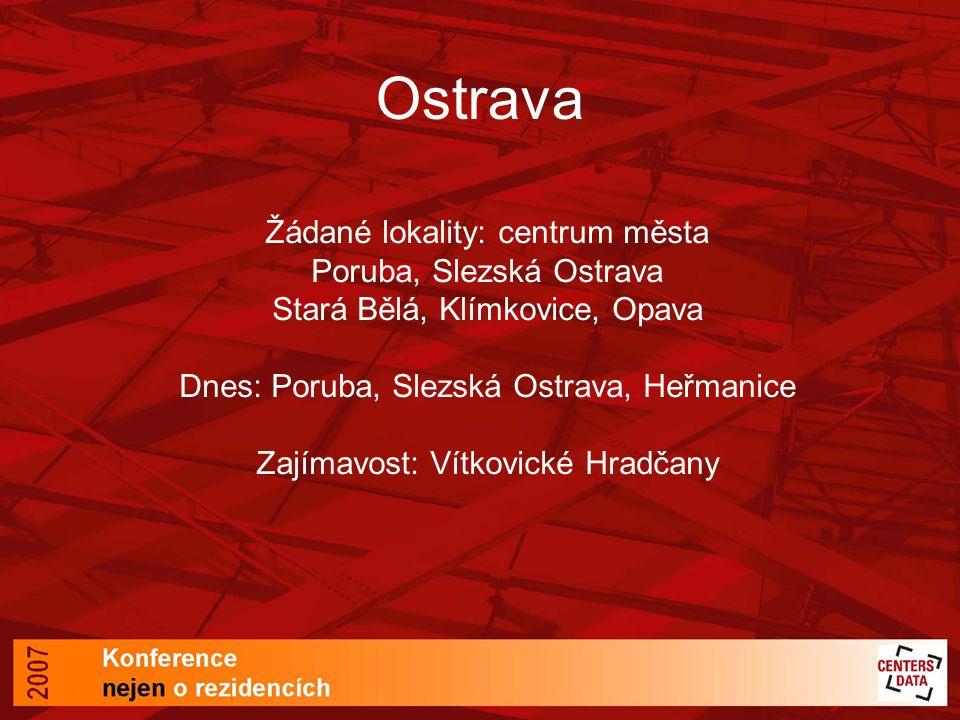 Ostrava Žádané lokality: centrum města Poruba, Slezská Ostrava Stará Bělá, Klímkovice, Opava Dnes: Poruba, Slezská Ostrava, Heřmanice Zajímavost: Vítkovické Hradčany