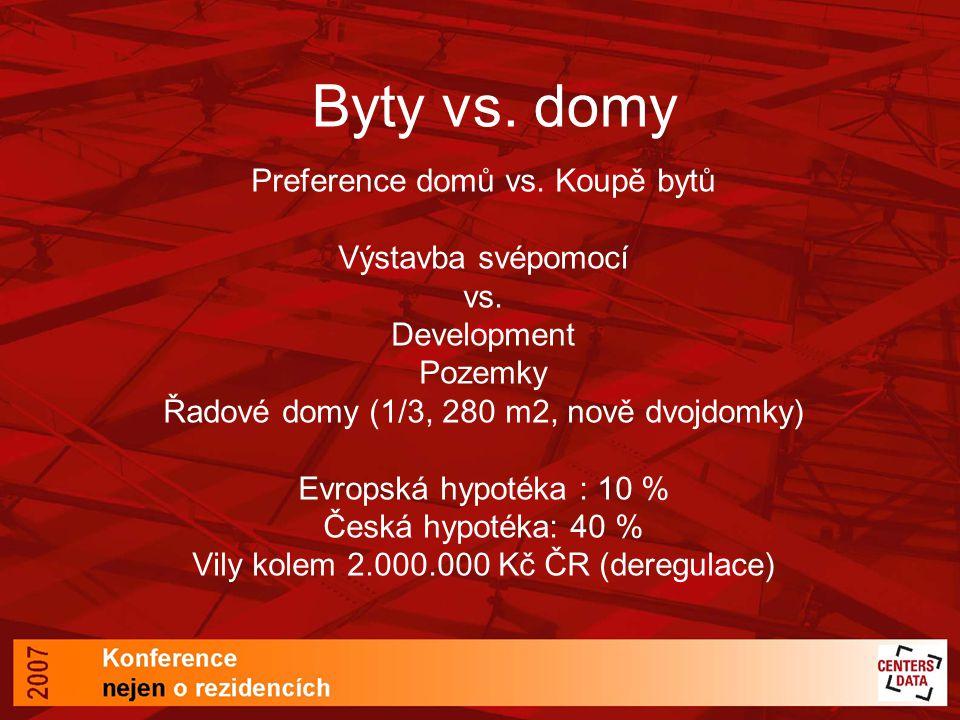 Byty vs. domy Preference domů vs. Koupě bytů Výstavba svépomocí vs.
