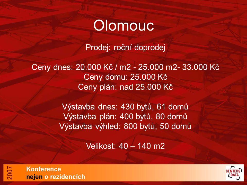 Olomouc Prodej: roční doprodej Ceny dnes: 20.000 Kč / m2 - 25.000 m2- 33.000 Kč Ceny domu: 25.000 Kč Ceny plán: nad 25.000 Kč Výstavba dnes: 430 bytů, 61 domů Výstavba plán: 400 bytů, 80 domů Výstavba výhled: 800 bytů, 50 domů Velikost: 40 – 140 m2