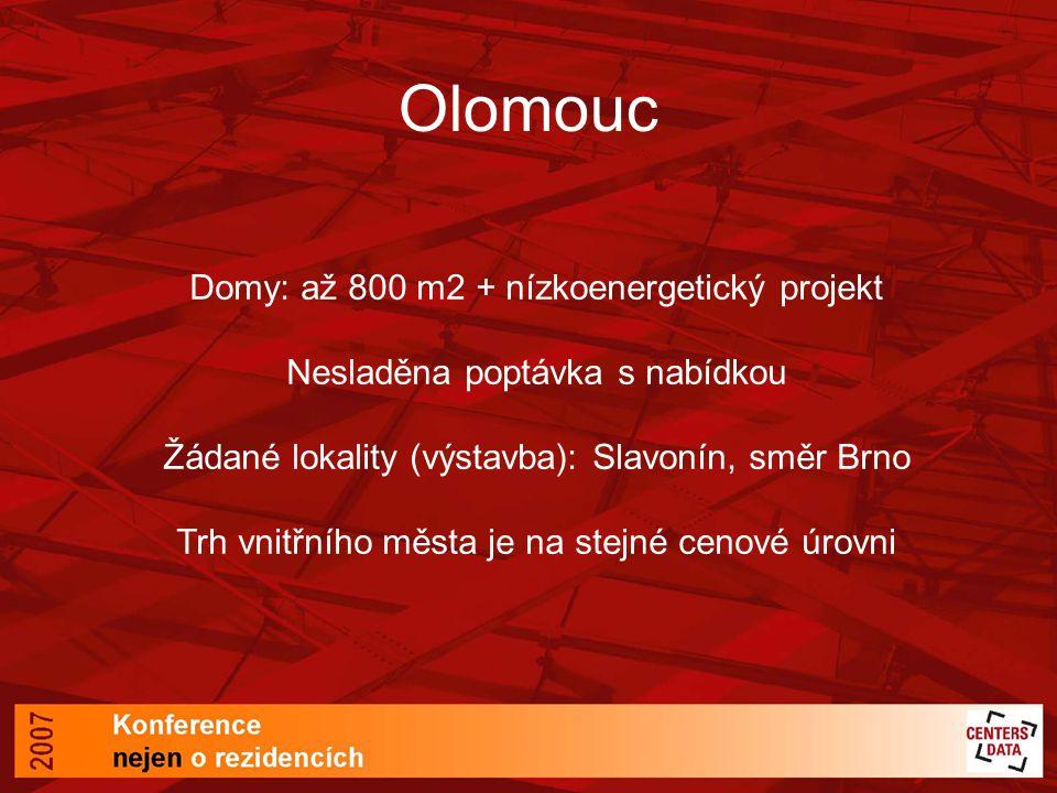 Olomouc Domy: až 800 m2 + nízkoenergetický projekt Nesladěna poptávka s nabídkou Žádané lokality (výstavba): Slavonín, směr Brno Trh vnitřního města je na stejné cenové úrovni