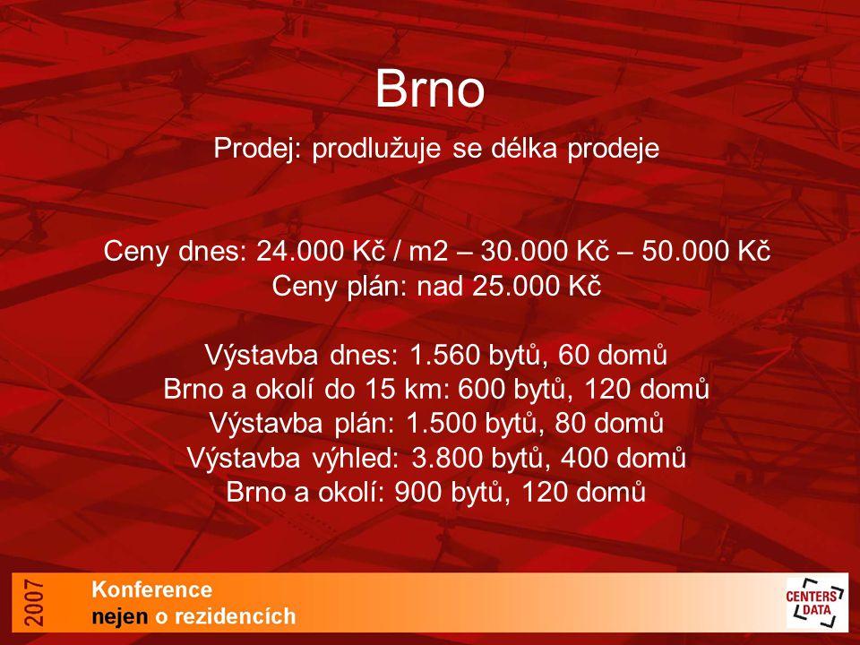Brno Prodej: prodlužuje se délka prodeje Ceny dnes: 24.000 Kč / m2 – 30.000 Kč – 50.000 Kč Ceny plán: nad 25.000 Kč Výstavba dnes: 1.560 bytů, 60 domů Brno a okolí do 15 km: 600 bytů, 120 domů Výstavba plán: 1.500 bytů, 80 domů Výstavba výhled: 3.800 bytů, 400 domů Brno a okolí: 900 bytů, 120 domů