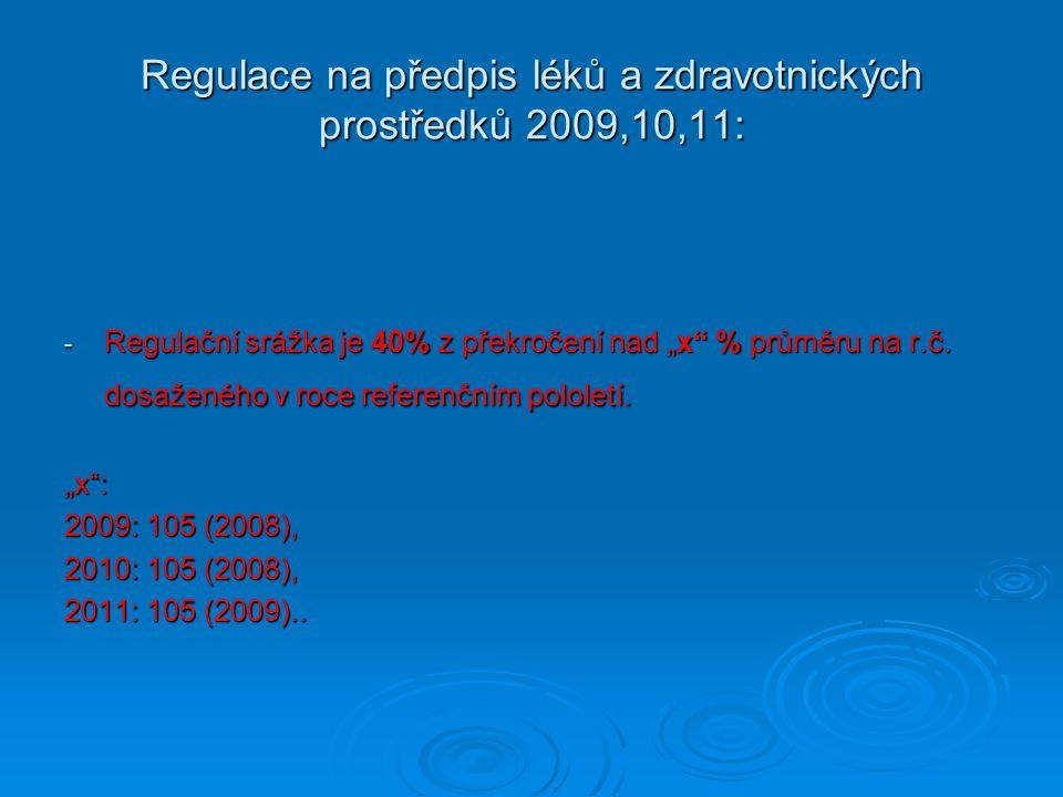 """Regulace na předpis léků a zdravotnických prostředků 2009,10,11: - Regulační srážka je 40% z překročení nad """"x"""" % průměru na r.č. dosaženého v roce re"""