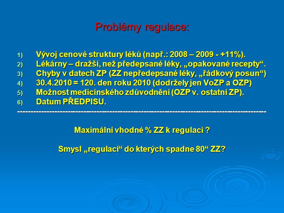 """Problémy regulace: 1) Vývoj cenové struktury léků (např.: 2008 – 2009 - +11%). 2) Lékárny – dražší, než předepsané léky, """"opakované recepty"""". 3) Chyby"""