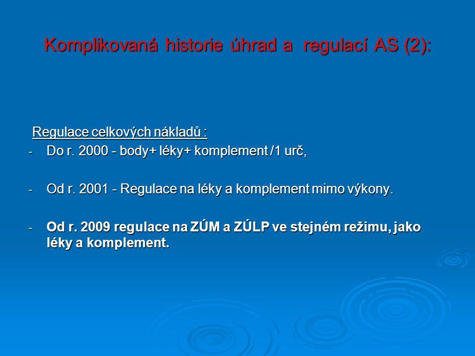 Komplikovaná historie úhrad a regulací AS (2): Regulace celkových nákladů : Regulace celkových nákladů : - Do r. 2000 - body+ léky+ komplement /1 urč,