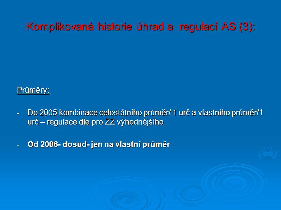Komplikovaná historie úhrad a regulací AS (3): Průměry: - Do 2005 kombinace celostátního průměr/ 1 urč a vlastního průměr/1 urč – regulace dle pro ZZ